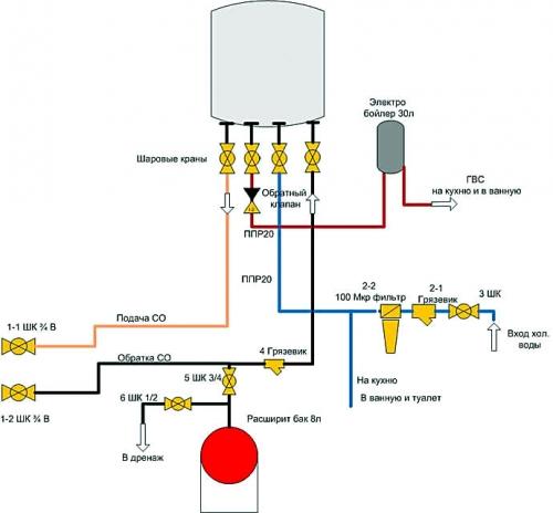 Схема подключения двухконтурного котла с накопителем/водонагревателем.