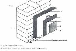 Схема утепления фасада жесткими плитами утеплителя.