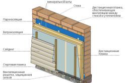 Схема утепления стены под сайдинг
