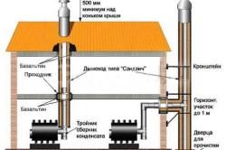 Схема дымоотводных труб