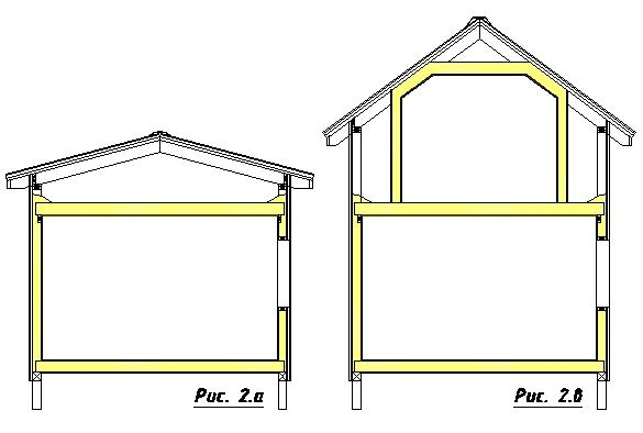 Схема утепления стен и потолка опилом.