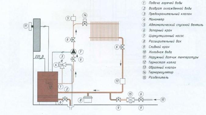 Монтаж отопления строительно монтажная компания смеситель