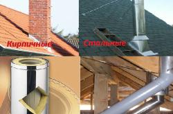 Дымоходы классифицируются на: кирпичные, стальные, полимерные и керамические.