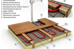 Схема укладки теплого водяного пола в деревянном доме