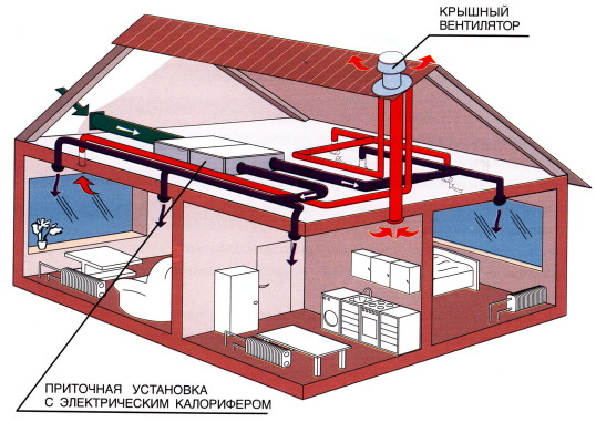 Схема теплоизоляции воздуховодов в доме