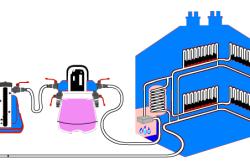 Схема промывки внутридомовой системы отопления
