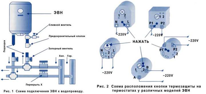 Jelektricheskaja-shema-vodonagrevatelja