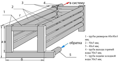 Shema-kotla-iz-trub-500x260