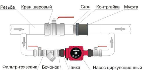 Shema-obvjazki-cirkuljacionnogo-nasosa-500x243