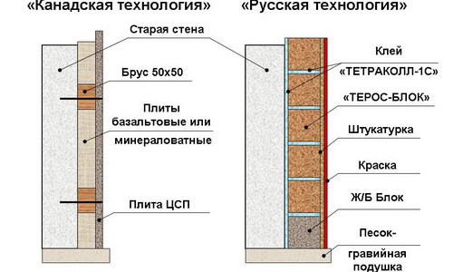 Shema-uteplenija-sten-termoblokom