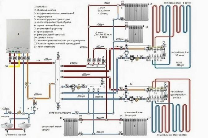 dvuhtrubnaya-sistema-otopleniya-1024x681
