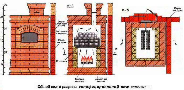pech-gazovaja-iz-kirpicha1