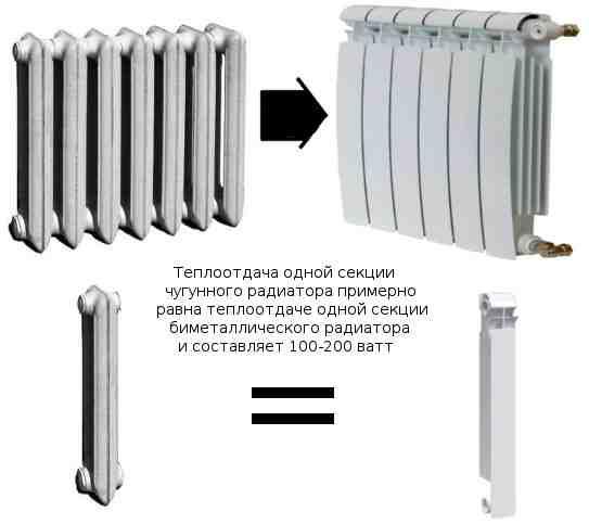 raschet-bimetallicheskih-radiatorov