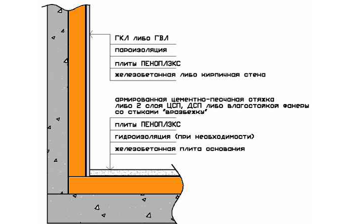 Толщина утепления балкона пенополистиролом..