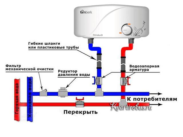 vodonagrevatel-protochnyj-ili-nakopitelnyj-6